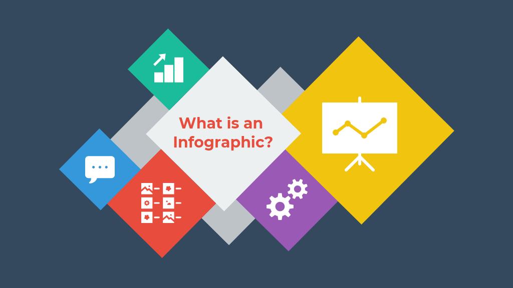 ماهو الانفوجرافيك ويب لينك اس لتصميم المواقع ويب لينك اس لتصميم المواقع الويب