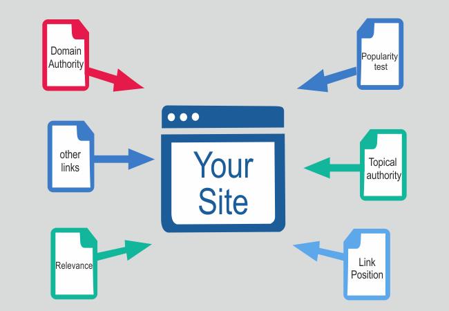 كيفية بناء وصلات باك لينكس ذات شعبية- ويب لينك اس لتصميم المواقع